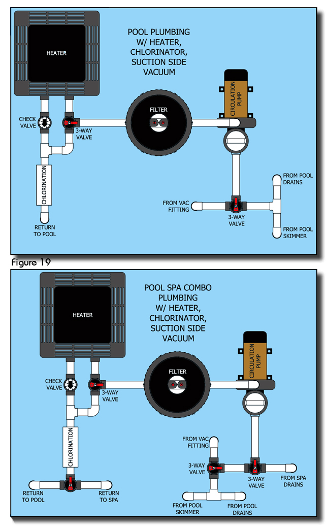 boat plumbing diagram with Fiberglass Swimming Pools Doityourself on Vent Valve in addition Mechanical Steering as well The Care And Feeding Of Your Boats Water Systems furthermore Boat Marine Plumbing Vented Loop Thru Hull besides Installing Solar Panel.